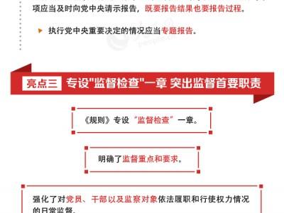 图解《中国共产党纪律检查机关监督执纪工作规则》六大亮点